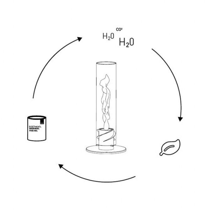 HOFATS SPIN bioetanolis, 1l